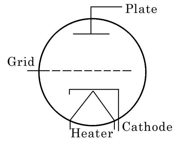 Turn That Thing Off: Vacuum Tube Schematic Symbols Heater Schematic Symbol on